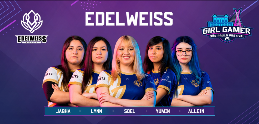roster edelweiss
